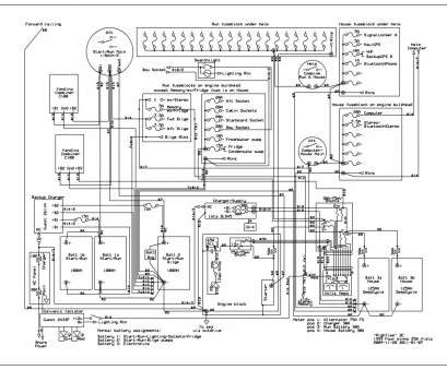 Electrical Panel Wiring Diagram Software Free Download Perfect Prado, Wiring Diagram On Software To Document Boat, For Boat Rh Kanri Info Basic Solutions
