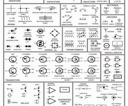 electrical panel wiring ppt Electrical Control Panel Wiring Diagram, Solutions Electrical Panel Wiring Ppt Perfect Electrical Control Panel Wiring Diagram, Solutions Solutions