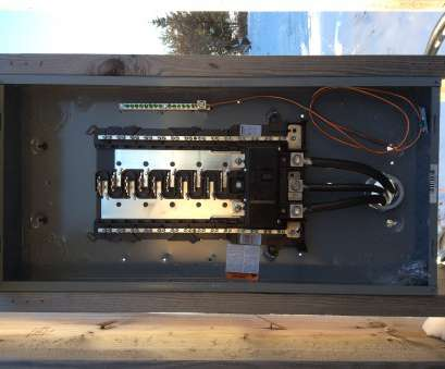 electrical sub panel wiring size Subpanel Wiring An Rv, Electrical Work Wiring Diagram • Electrical, Panel Wiring Size Simple Subpanel Wiring An Rv, Electrical Work Wiring Diagram • Images