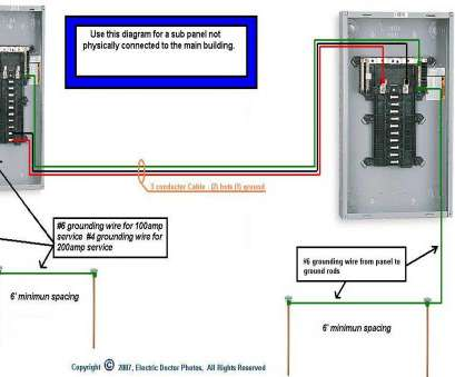 electrical sub panel wiring size wiring diagrams photocell square d electrical, panels within main rh chromatex me, Amp Service, 100, service panel wiring diagram Electrical, Panel Wiring Size Most Wiring Diagrams Photocell Square D Electrical, Panels Within Main Rh Chromatex Me, Amp Service, 100, Service Panel Wiring Diagram Photos