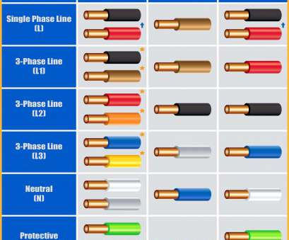 electrical wire color code abbreviations Wiring Diagram Color Abbreviations, Toyota Wiring Diagram Color Codes, Amazing Electric Color Code Electrical Wire Color Code Abbreviations New Wiring Diagram Color Abbreviations, Toyota Wiring Diagram Color Codes, Amazing Electric Color Code Collections