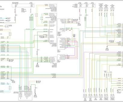 Electrical Wire Color Code Chart Usa Nice 2005 Chrysler Pacifica Radio Wiring Diagram 2018 Chrysler Wiring Rh Zookastar, Electronics Wire Color Code Wire Color Code USA Collections