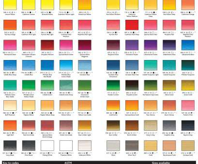 Electrical Wire Color Code Chart Usa Simple Fiber Color Wiring Diagram, Best Electrical Schematic Photos