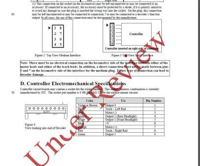 Electrical Wire Color Code Chart Usa Practical NMRA Electrical Interface & Wire Color Code, Welcome To, NCE Images