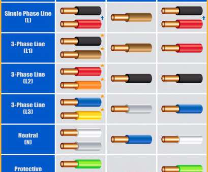 10 Practical Electrical Wire Color Code Numbers Collections