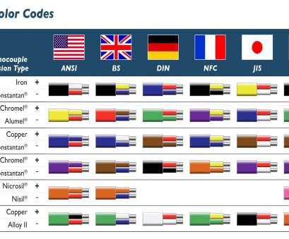 Electrical Wire Color Code Pdf Cleaver Color Code Thermocouple, What Do, Wire Electrical Chart Pdf Images
