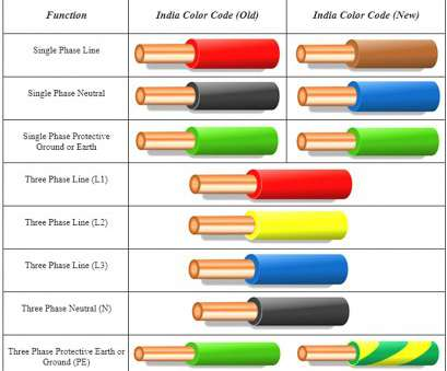 18 Brilliant Electrical Wire Color Code Usa Collections