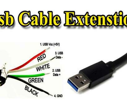 10 Best Electrical Wire Color Code White Black Green Solutions