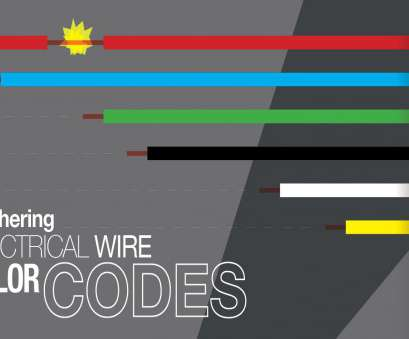 9 Perfect Electrical Wire Colors Blue Pictures