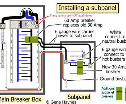 Electrical Wire Size, 125, Service Top Electrical, Panel Wiring Diagram Pictures Galleries