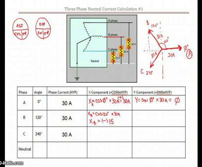Electrical Wire Size Chart 3 Phase Best Nema Three Phase ...