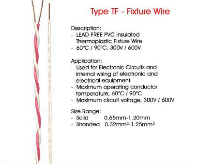 Electrical Wire Types, Sizes Professional SYCWIN Coatings, Wires Inc Photos