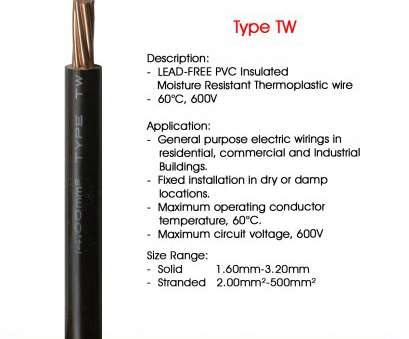Electrical Wire Types, Sizes Professional SYCWIN Coatings, Wires Inc Galleries