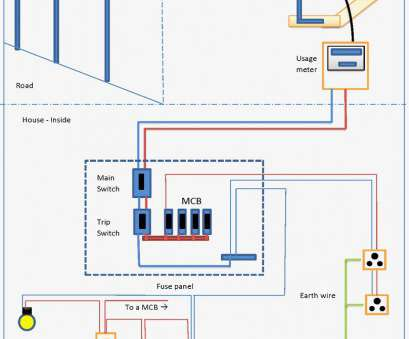 electrical wiring codes for residential Residential Electrical Wiring Diagrams, Diagram With House At Electrical Wiring Codes, Residential Top Residential Electrical Wiring Diagrams, Diagram With House At Images