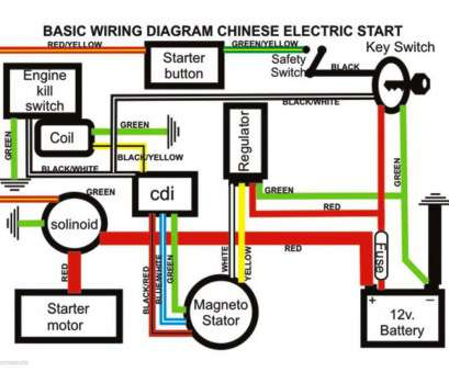2005 Chevy Uplander Starter Wiring Diagram New How To ...