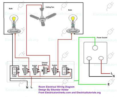 14 Practical Electrical Wiring Diagram, Bedroom Pictures