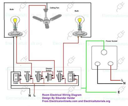 electrical wiring diagram for home Home Wiring, Dummies Online Schematics Diagram Wire Electrical House Wiring Diagrams Electrical Wiring Diagrams, Dummies 20 Practical Electrical Wiring Diagram, Home Pictures
