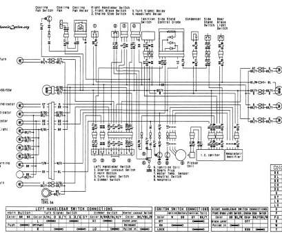 electrical wiring diagram of motorcycle Kawasaki Motorcycle Wiring Diagrams Electrical Wiring Diagram Of Motorcycle Most Kawasaki Motorcycle Wiring Diagrams Solutions