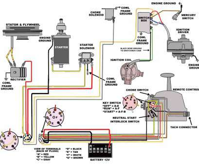 13 Simple Electrical Wiring Diagram Switch Photos