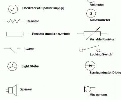 electrical wiring residential 18th edition blueprints Electrical Drawing Symbols Australia, Diagram, architectural drawing electrical symbols australia, electrical diagram symbols Electrical Wiring Residential 18Th Edition Blueprints New Electrical Drawing Symbols Australia, Diagram, Architectural Drawing Electrical Symbols Australia, Electrical Diagram Symbols Collections