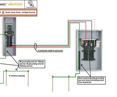 electrical wiring for sub panel garage electrical wiring diagrams in addition detached garage, rh paletteparty co 10 Top Electrical Wiring, Sub Panel Solutions