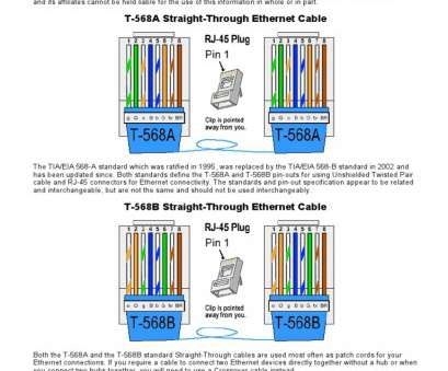 ethernet cable wiring diagram Crossover Cable Diagram 568a T Explore Schematic Wiring Diagram \u2022 Ethernet Crossover Cable Ethernet Cable Wiring Diagram 568a Ethernet Cable Wiring Diagram Brilliant Crossover Cable Diagram 568A T Explore Schematic Wiring Diagram \U2022 Ethernet Crossover Cable Ethernet Cable Wiring Diagram 568A Pictures