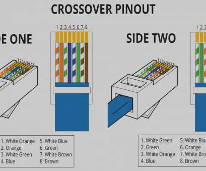 ethernet cable wiring diagram wiki wiring diagram, cat5 crossover cable pinout in cat6 incredible rh wikiduh, Cat 5E Cable 11 Top Ethernet Cable Wiring Diagram Wiki Pictures