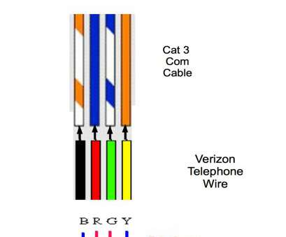 8 Perfect Ethernet To Phone Wiring Diagram Galleries