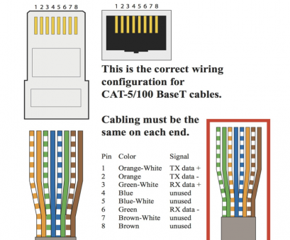 13 Popular Ethernet Wiring Diagram 568B Pictures
