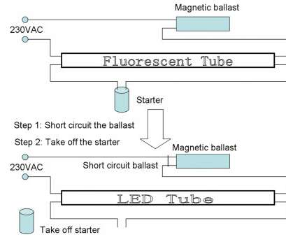 Fluorescent Light Starter Wiring Diagram Creative 16 Unique Convert Fluorescent To, Wiring Diagram, Wiring Diagram Galleries