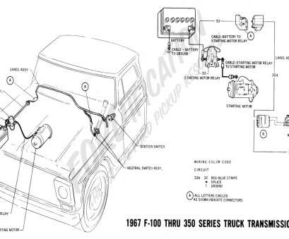 Ford Starter Wiring Diagram Creative 1995 Ford F150 Starter Wiring Diagram List Of Ford F250 Starter Solenoid Wiring Diagram Sample Ideas