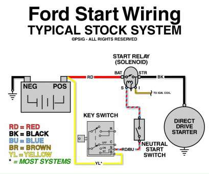 Ford Starter Wiring Diagram Fantastic Ford Starter Solenoid Wiring Diagram Example-Starter Solenoid Wiring Diagram Inspirational Wiring Diagram Starter Wiring Solutions