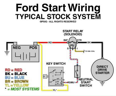 Ford Starter Wiring Diagram Brilliant ... Ford Starter Solenoid Wiring Diagram Fuse, Bright 1959 Truck, 16 3 Pictures