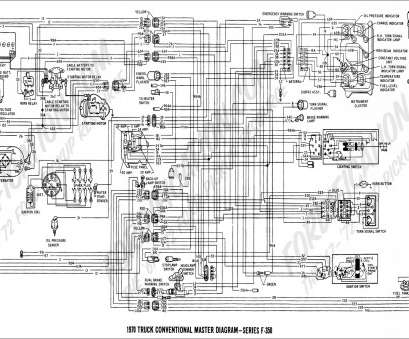 Ford Starter Wiring Diagram Creative 1997 Ford F150 ...