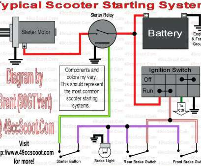 friedland type 4 doorbell wiring diagram Wiring Diagram, Friedland Doorbell My Diagrams Scooter Forums 139qmb This Shows A Typical Scooters Starting Friedland Type 4 Doorbell Wiring Diagram Fantastic Wiring Diagram, Friedland Doorbell My Diagrams Scooter Forums 139Qmb This Shows A Typical Scooters Starting Collections