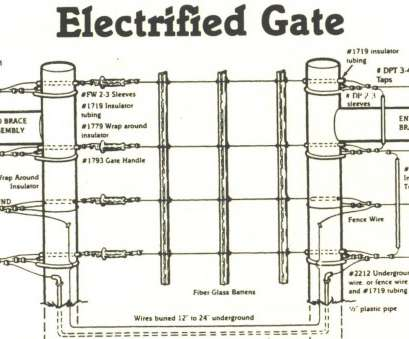 gallagher electric fence wire Everything, Need to Know About Electric Fencing, Fence 15 Fantastic Gallagher Electric Fence Wire Images