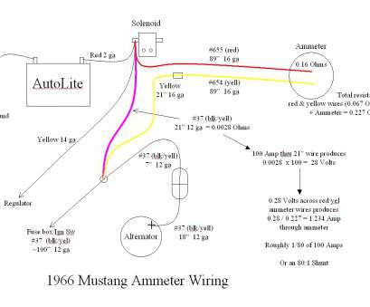 14 Simple Gauge Wire With Amp Collections