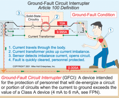 gfci with switch wiring diagram Nec Gfci Light Switch With Wiring Diagram, Trusted Wiring Diagram • Gfci With Switch Wiring Diagram Brilliant Nec Gfci Light Switch With Wiring Diagram, Trusted Wiring Diagram • Galleries