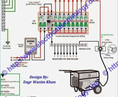 home electrical panel wiring diagram How To Connect Portable Generator Home Supply Of Electrical Panel Board Wiring Diagram, 1024× 16 Nice Home Electrical Panel Wiring Diagram Images