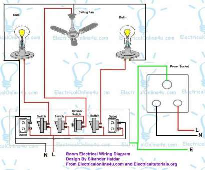 home electrical wiring made easy Basic Home Plans Beautiful House Electrical Wiring Diagrams Inside Home Electrical Wiring Made Easy Fantastic Basic Home Plans Beautiful House Electrical Wiring Diagrams Inside Solutions