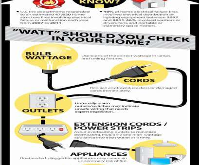 home electrical wiring outlet Gfci Outlet Wiring Diagram Awesome, Best Electrical Images On Pinterest Of Gfci Outlet Wiring Diagram Home Electrical Wiring Outlet Nice Gfci Outlet Wiring Diagram Awesome, Best Electrical Images On Pinterest Of Gfci Outlet Wiring Diagram Ideas