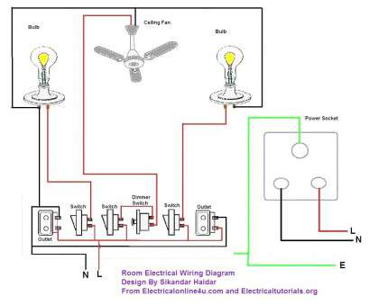 home electrical wiring outlet Wiring Diagrams Licensed Electrician Home Electrical Unbelievable In Simple Diagram Outlet Home Electrical Wiring Outlet Popular Wiring Diagrams Licensed Electrician Home Electrical Unbelievable In Simple Diagram Outlet Collections