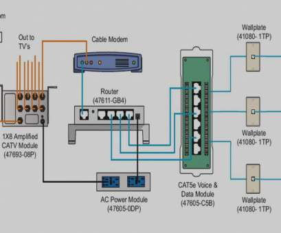 16 Practical Home Ethernet Wiring Diagram Pictures