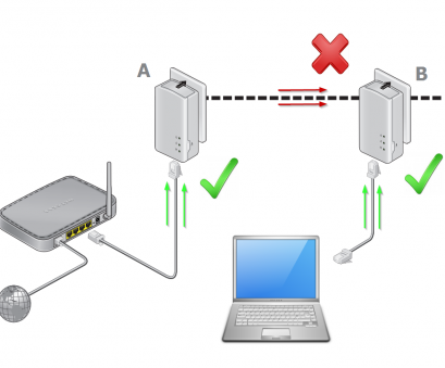 home network via electrical wiring Product FAQ: Powerline Adapters, Answer, NETGEAR Support 12 New Home Network, Electrical Wiring Images