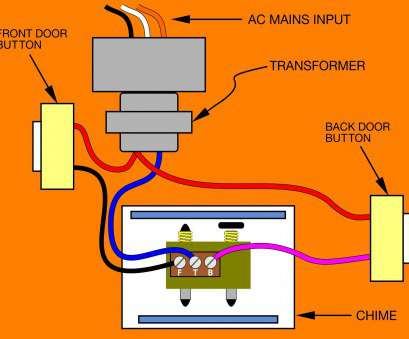 house doorbell wiring diagram House Bell Wiring Diagram Save 68 Awesome, to Install Doorbell Wires, Ring, Wiring House Doorbell Wiring Diagram Professional House Bell Wiring Diagram Save 68 Awesome, To Install Doorbell Wires, Ring, Wiring Images