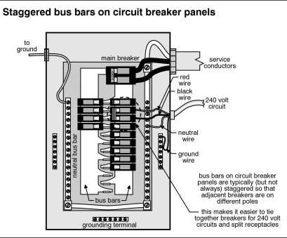 House Electrical Panel Wiring Popular Wiring Diagram House ...