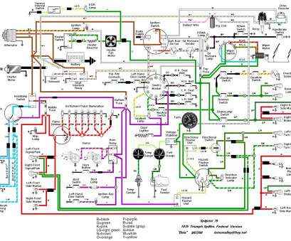 house wiring diagram pdf Layout Diagram Of House Wiring Refrence Electrical Diagrams, Dummies, Best With House Wiring Diagram Pdf Most Layout Diagram Of House Wiring Refrence Electrical Diagrams, Dummies, Best With Pictures