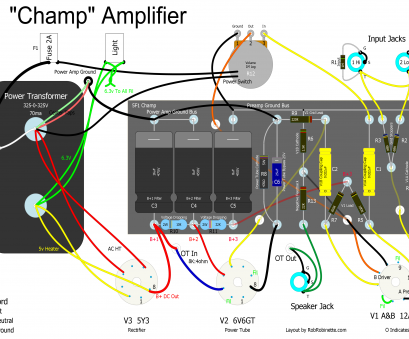 How Many Amps 24 Gauge Wire Practical It, Two Power Tubes In A Push-Pull Configuration, Is Loud Enough, Many Gigs Images