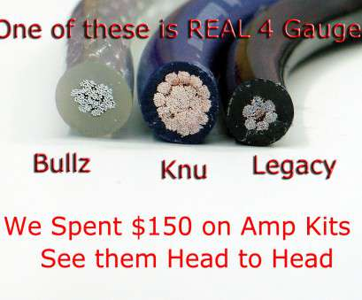 20 Creative How Much Amps Will 10 Gauge Wire Handle Pictures