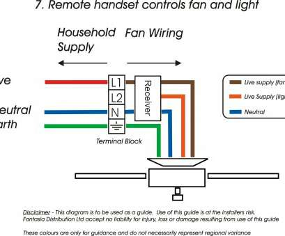 15 Simple How To Install A Ceiling, Light Switch Images